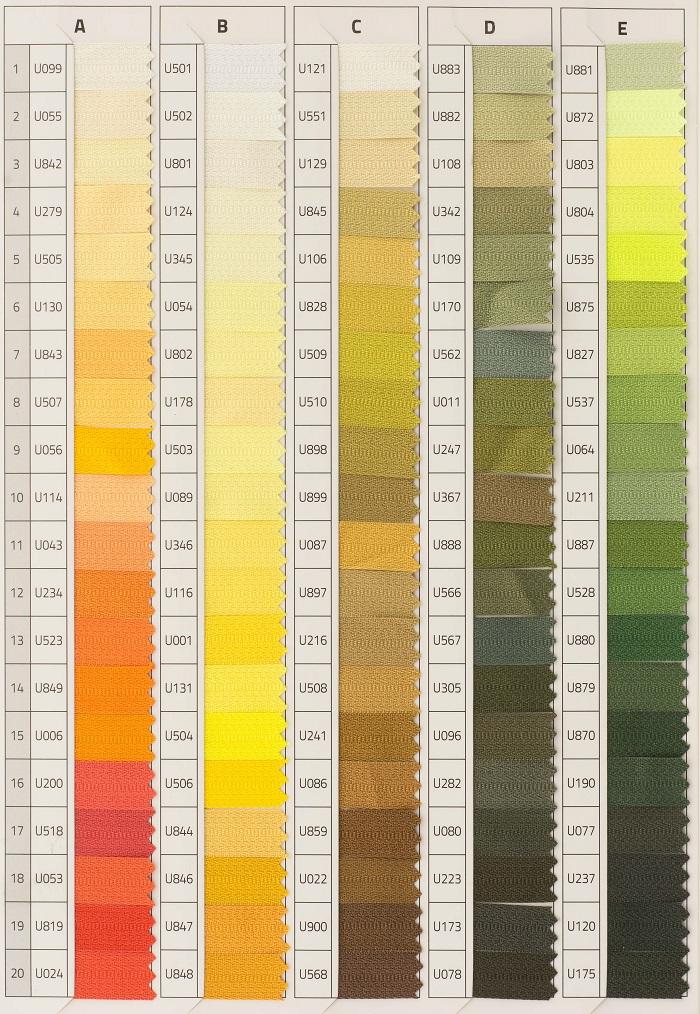 Unizip tõmblukkude värvikaart ABCDE
